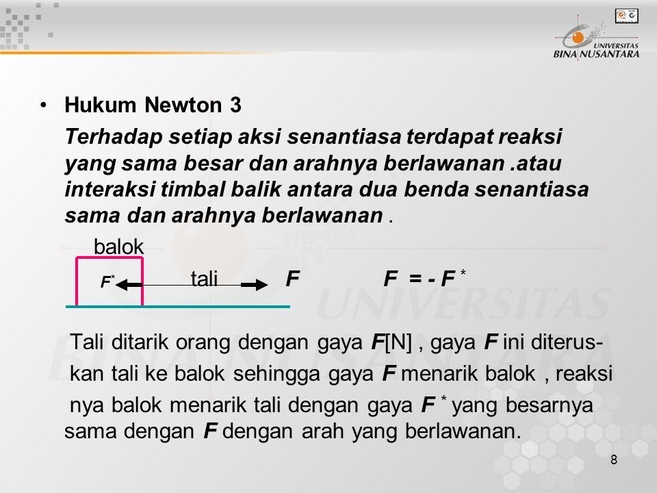 Tali ditarik orang dengan gaya F[N] , gaya F ini diterus-
